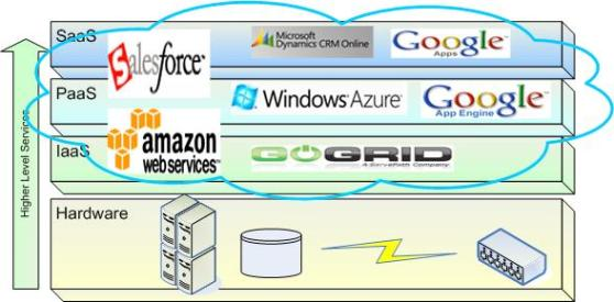 cloud-computing-diagram