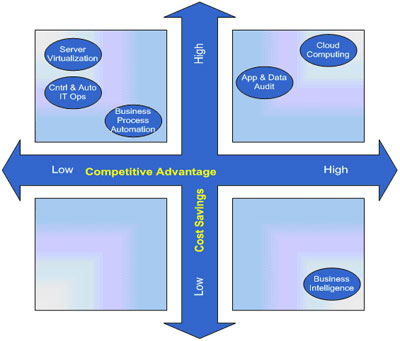 Figure-1-Categorization-of-
