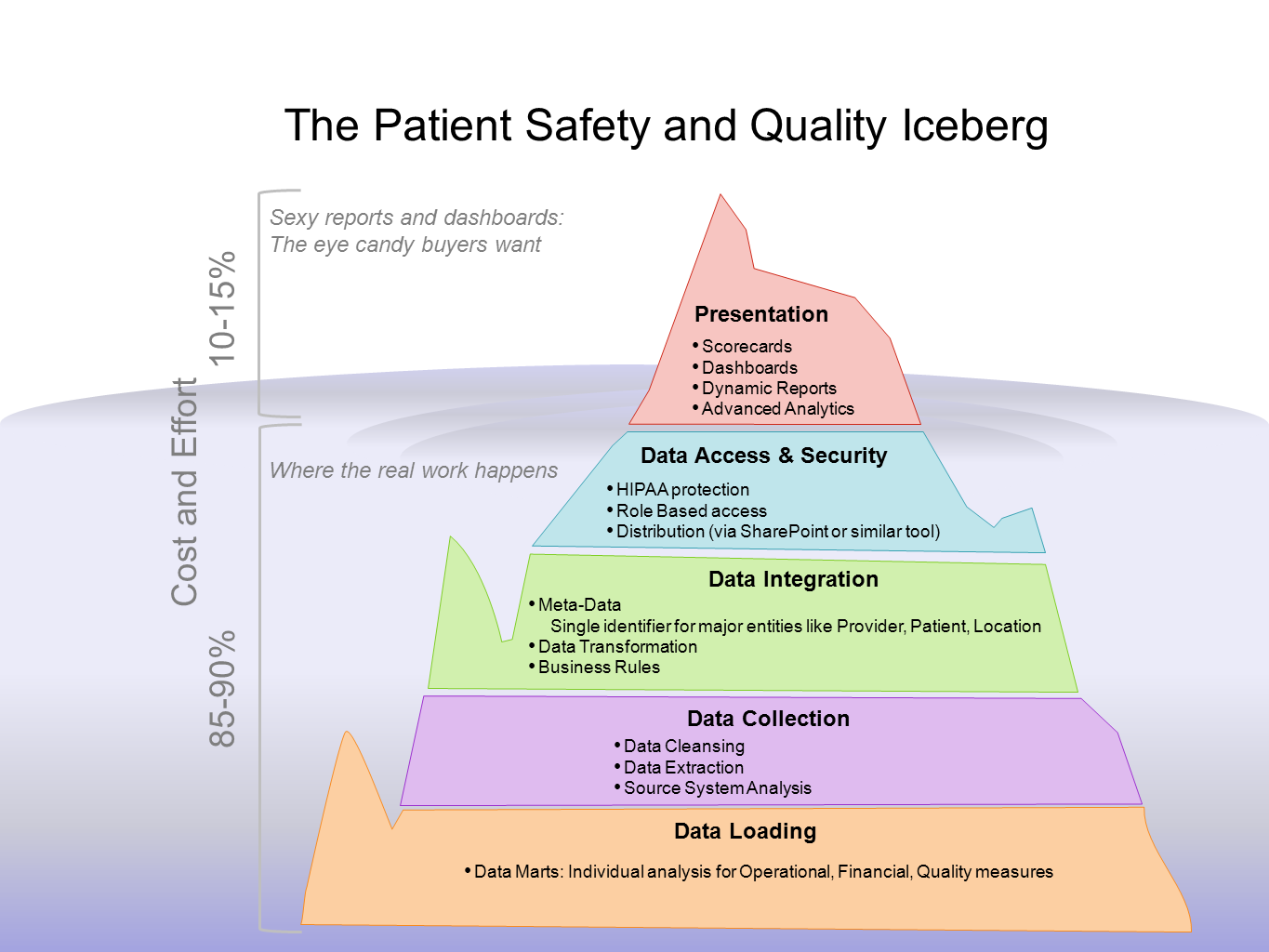 healthcare quality edgewater blog that