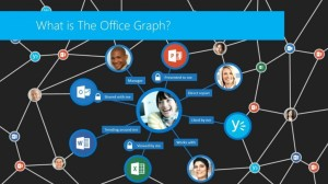 officegraph