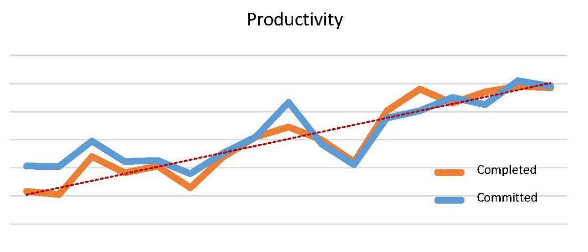 Productivity-for-PR